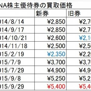 ANA株主優待券の買取価格はそろそろ上限かな2015/9/28