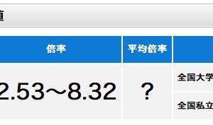 京都造形芸術大学って?