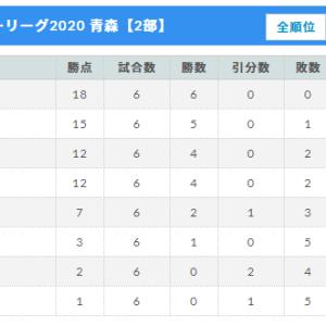 青森県リーグ2部 第6節