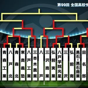 第99回選手権 青森県大会 準々決勝