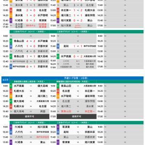 金沢ユースサッカー大会 1日目