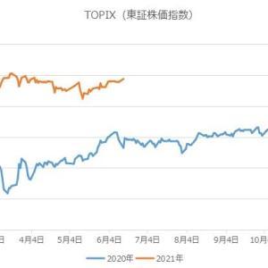【現在の株式評価額】20210616~指値する気もしない相場~