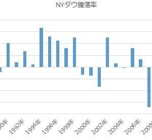 【コラム】NYダウ年間騰落率について思うこと