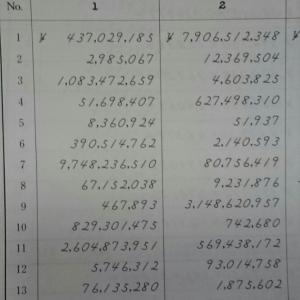 久しぶりに生徒と一緒に読上算をしてみました。