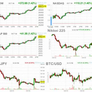 米市場続伸 トランプが何か言っています