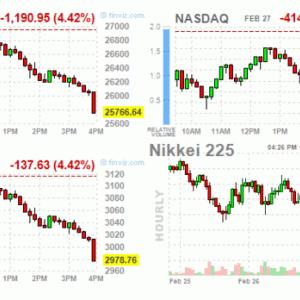 米株市場 過去最大の下げ幅