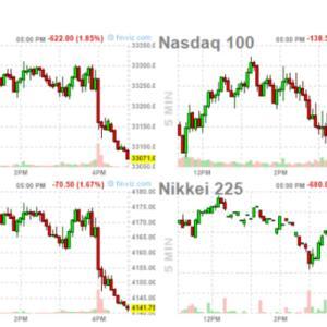 米市場 夜間日経 大幅下落