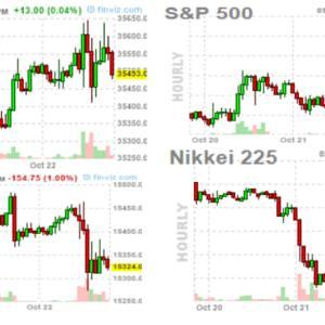 米株市場 利上げ前倒し懸念浮上