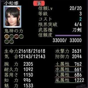 英傑「小松姫」による、腕力強化に伴うダメージの増加量。