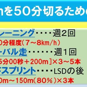 【RUN:60分スロージョギング≒7km】