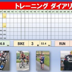【快復へのトレーニング、RUN & SWIM】