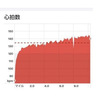 【Av:110rpm 30分間のトレーニングクリア】