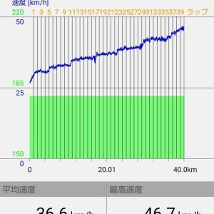 【ローラー台~40km≒1時間05分40秒、記録更新!】