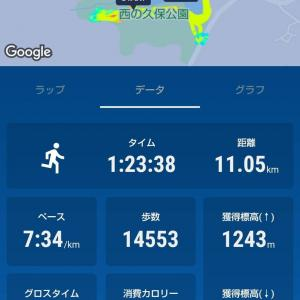 【リカバリートレーニング!】