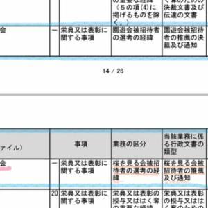 """「""""廃棄""""した『桜を見る会』の名簿・総務省は10年保管、内閣府は1年保管義務なのに~」No.2682"""
