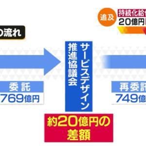 「『中抜き=20億円ピンハネ』団体に丸投げ委託の経産省」No.3881