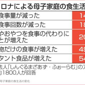 「貧乏人は死ねという三流政治の日本国」」No.3963