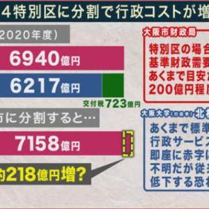 「都構想、なぜ大阪市民が賛成するのか」No.3993