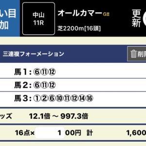 挑む‼️2021 オールカマー 神戸新聞杯