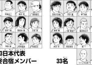 「ライジングサン」第123話 ゾーン (「キャプテン翼マガジン」vol.7 2021年)