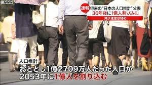 ♯1671 シュリンクしていく日本