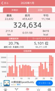【東松山ウォーキング・個人ウォーキング】実績(2020年1月)