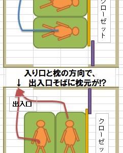 寝室◆◆間取り。せっかく寝てたのにぃ(怒)を防ぐPart2~?