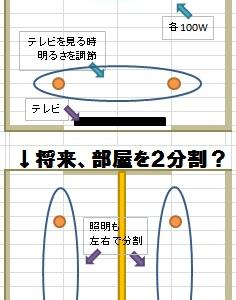 寝室◆◆注意。10年後を考えた間取り~?