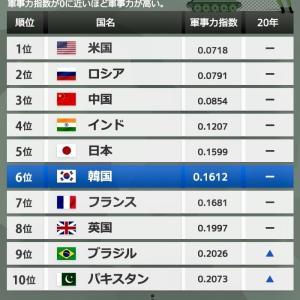 国防費一人当たり4万円でも軍事力は世界第5位だ!
