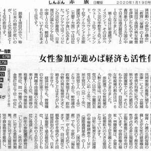 #akahata 女性参加が進めば経済も活性化/ジェンダー格差 日本は121位 経済これって何?・・・「赤旗」日曜版記事