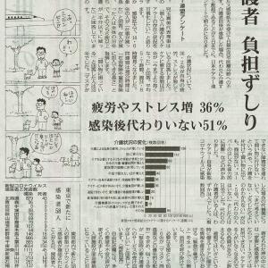 介護者 負担ずしり 日本ケアラー連盟アンケート/疲労やストレス増 36%・感染後代わりいない 51%・・・昨日の赤旗記事