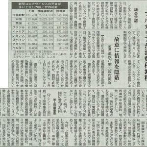 「故意に情報を隠蔽」/武漢 遺族が地元政府提訴・・・今日の赤旗記事