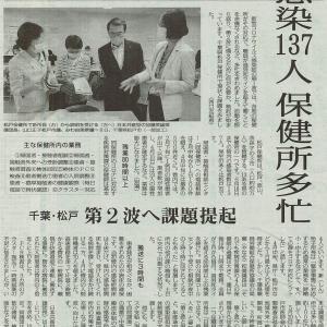 感染137人 保健所多忙 千葉・松戸 第2波へ課題提起/新型コロナ対応 職員・病床・検査体制不足・・・今日の赤旗記事
