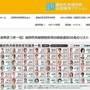 (資料)選択的夫婦別姓反対の国会議員50名のリスト