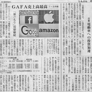 GAFA売上高最高 1~3月期/「巣ごもり」需要継続・・・今日の赤旗記事