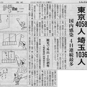 東京4058人 埼玉1036人/国内感染 4日連続最多・・・今日の赤旗記事