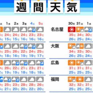 猛暑は今日まで?