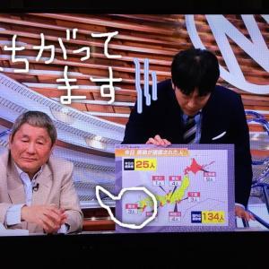 「情報7daysニュースキャスター」 見ていて !!( ; ロ)゚ ゚ 驚きました!