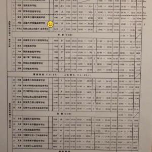 関西吹奏楽コンクール