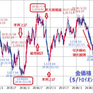 株価反発地合いの継続