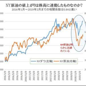今の原油高は株高に連動しているが先行き不安も底流
