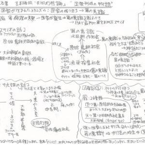 先生が決めた規律(共同幻想)に対し意見を言える余地を残せるようにするため、吉本は神話を読み込んだ