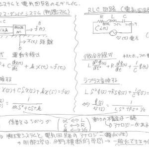 制御工学まとめーラプラス変換からみた、ばね・マス・ダンパシステムとRLC回路の類似性