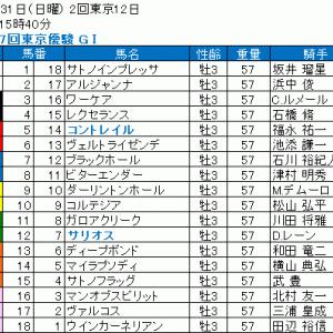 2020 第87回東京優駿