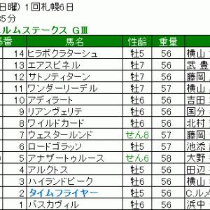 2020 第25回エルムステークス