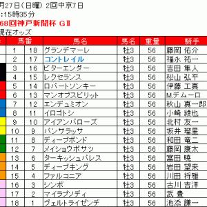 2020 第68回神戸新聞杯