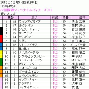 2020 第72回阪神ジュベナイルフィリーズ
