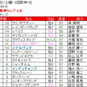 2020 第15回阪神カップ