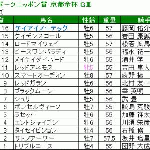 2021 第59回スポーツニッポン賞 京都金杯