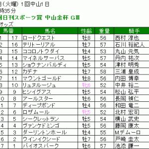 2021 第70回日刊スポーツ賞 中山金杯